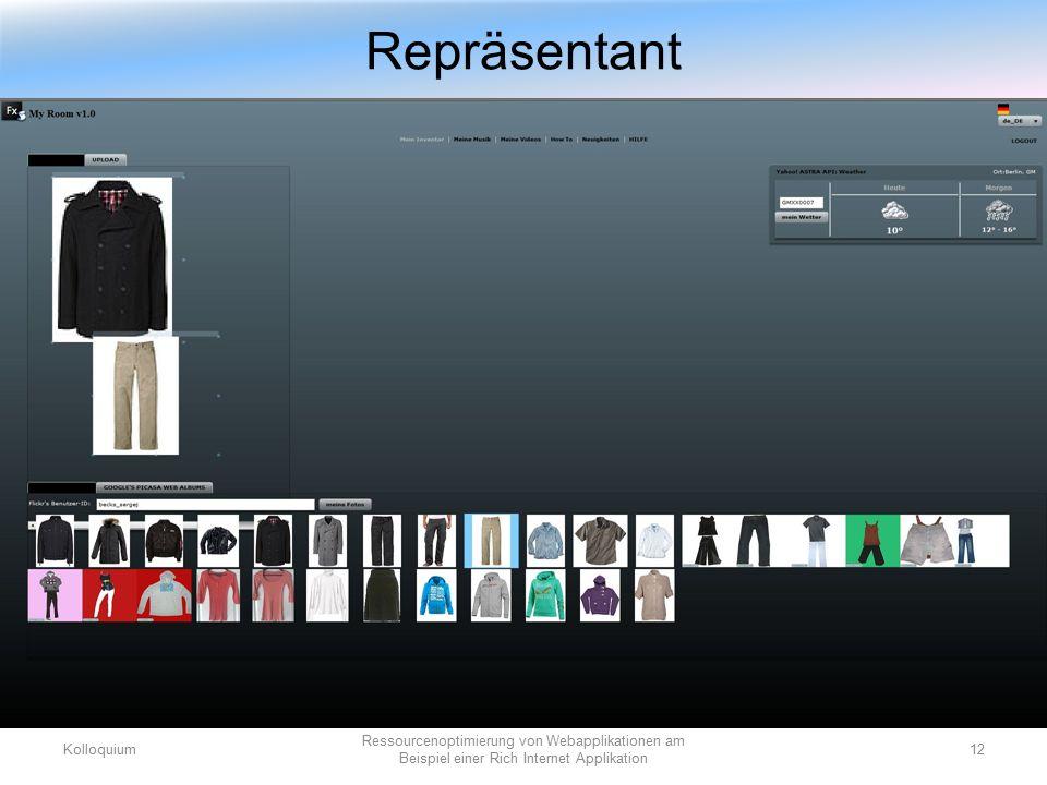 Anziehanwendung Repräsentant Kolloquium12 Ressourcenoptimierung von Webapplikationen am Beispiel einer Rich Internet Applikation