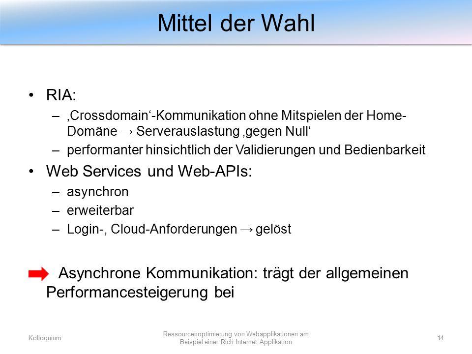 RIA: –'Crossdomain'-Kommunikation ohne Mitspielen der Home- Domäne → Serverauslastung 'gegen Null' –performanter hinsichtlich der Validierungen und Be