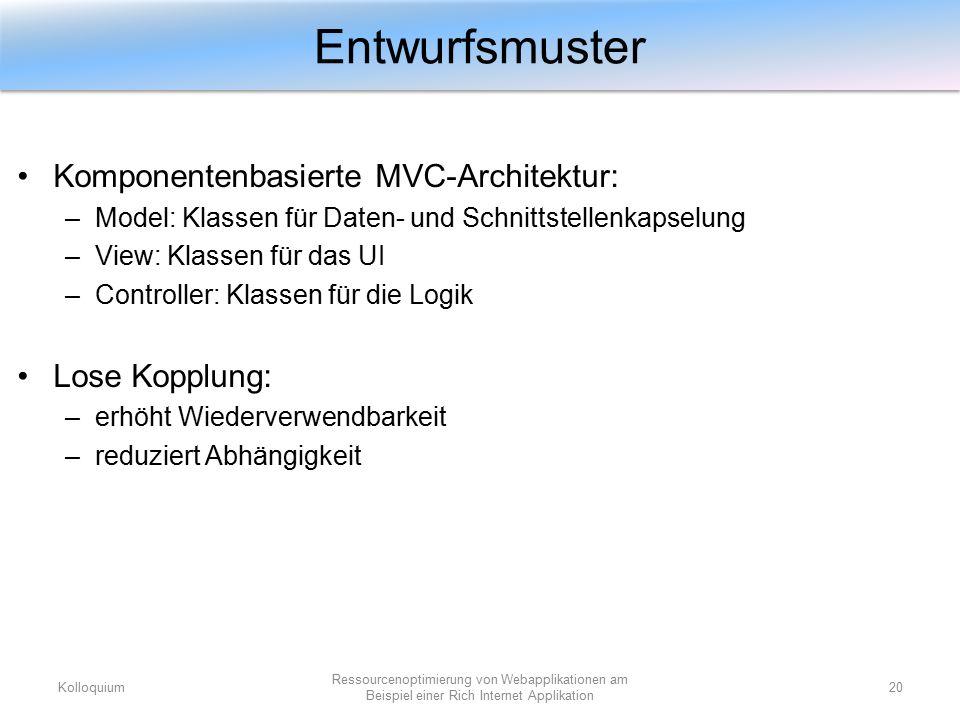 Komponentenbasierte MVC-Architektur: –Model: Klassen für Daten- und Schnittstellenkapselung –View: Klassen für das UI –Controller: Klassen für die Log
