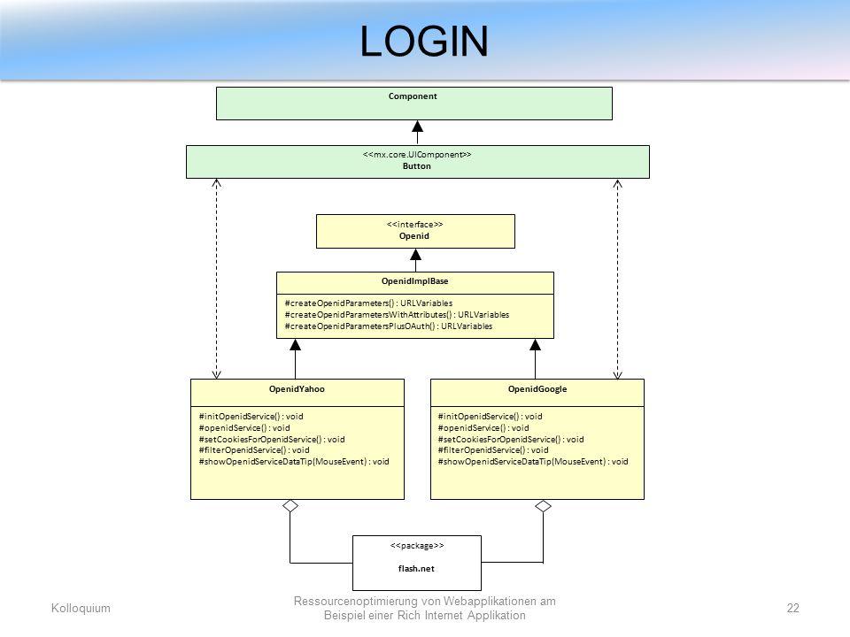 LOGIN Kolloquium22 Ressourcenoptimierung von Webapplikationen am Beispiel einer Rich Internet Applikation > Openid OpenidImplBase #createOpenidParameters() : URLVariables #createOpenidParametersWithAttributes() : URLVariables #createOpenidParametersPlusOAuth() : URLVariables #initOpenidService() : void #openidService() : void #setCookiesForOpenidService() : void #filterOpenidService() : void #showOpenidServiceDataTip(MouseEvent) : void OpenidYahoo #initOpenidService() : void #openidService() : void #setCookiesForOpenidService() : void #filterOpenidService() : void #showOpenidServiceDataTip(MouseEvent) : void OpenidGoogle > Button > flash.net Component