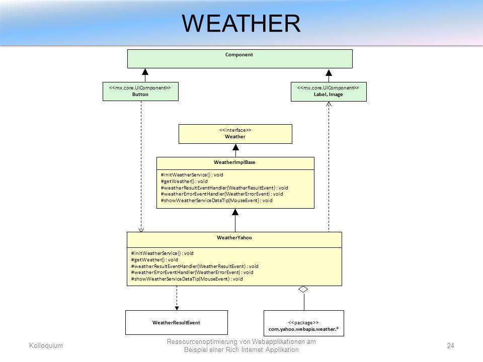 WEATHER Kolloquium24 Ressourcenoptimierung von Webapplikationen am Beispiel einer Rich Internet Applikation > Button > Label, Image #initWeatherService() : void #getWeather() : void #weatherResultEventHandler(WeatherResultEvent) : void #weatherErrorEventHandler(WeatherErrorEvent) : void #showWeatherServiceDataTip(MouseEvent) : void WeatherYahoo > Weather WeatherImplBase #initWeatherService() : void #getWeather() : void #weatherResultEventHandler(WeatherResultEvent) : void #weatherErrorEventHandler(WeatherErrorEvent) : void #showWeatherServiceDataTip(MouseEvent) : void WeatherResultEvent Component > com.yahoo.webapis.weather.*