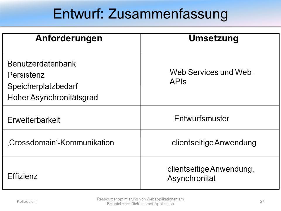 Anforderungen Umsetzung Benutzerdatenbank Persistenz Speicherplatzbedarf Hoher Asynchronitätsgrad Erweiterbarkeit 'Crossdomain'-Kommunikation Effizien