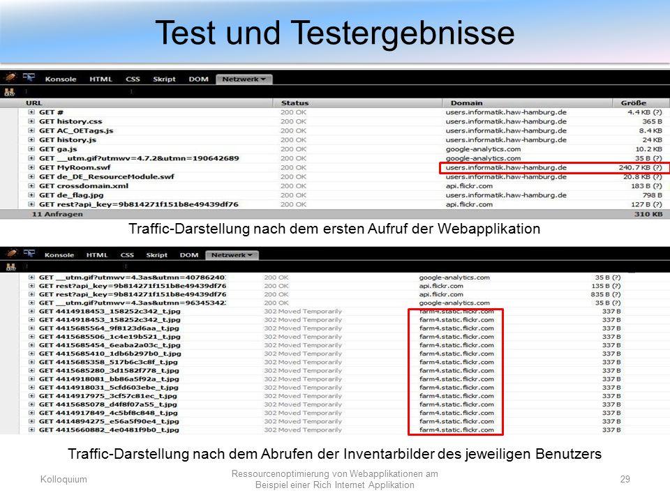 Test und Testergebnisse Kolloquium29 Ressourcenoptimierung von Webapplikationen am Beispiel einer Rich Internet Applikation Traffic-Darstellung nach dem ersten Aufruf der Webapplikation Traffic-Darstellung nach dem Abrufen der Inventarbilder des jeweiligen Benutzers