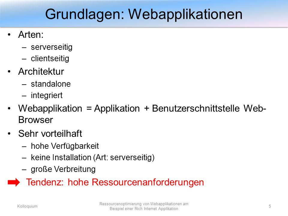 Fachliche Architektur Kolloquium16 Ressourcenoptimierung von Webapplikationen am Beispiel einer Rich Internet Applikation User Interface (UI) LOGIN CLOUD CUSTOMIZATION BILDBEARBEI TUNG ANALYTIC WEATHER Web Services und Web-APIs YAHOO: FLICKR YAHOO : OpenID GOOGLE: OpenID GOOGLE: Analytics YAHOO: Weather RSS Feed