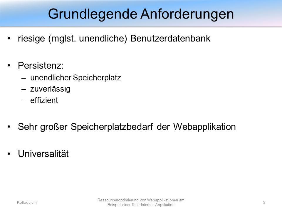 riesige (mglst. unendliche) Benutzerdatenbank Persistenz: –unendlicher Speicherplatz –zuverlässig –effizient Sehr großer Speicherplatzbedarf der Webap