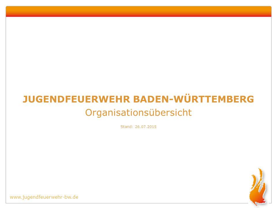 www.jugendfeuerwehr-bw.de J U G E N D F E U E R W E H R B A D E N - W Ü R T T E M B E R G im Landesfeuerwehrverband Baden-W ü rttemberg e.V. JUGENDFEU