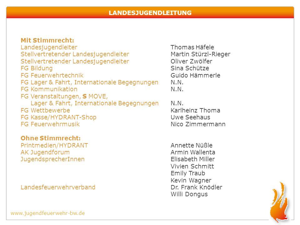 www.jugendfeuerwehr-bw.de Mit Stimmrecht: LandesjugendleiterThomas Häfele Stellvertretender Landesjugendleiter Martin Stürzl-Rieger Stellvertretender