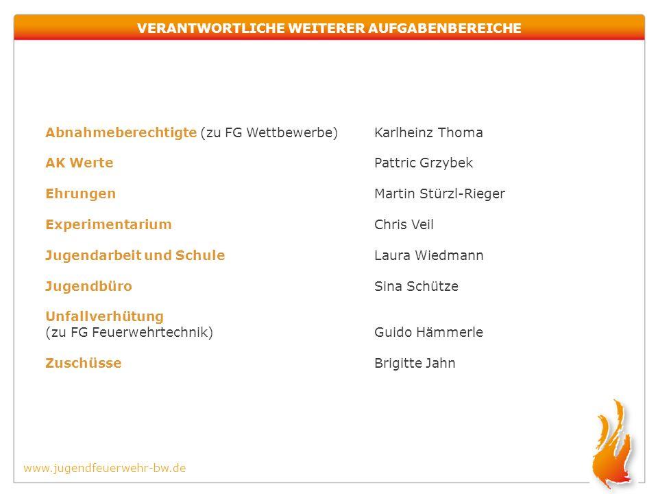 www.jugendfeuerwehr-bw.de Abnahmeberechtigte (zu FG Wettbewerbe)Karlheinz Thoma AK WertePattric Grzybek EhrungenMartin Stürzl-Rieger ExperimentariumCh
