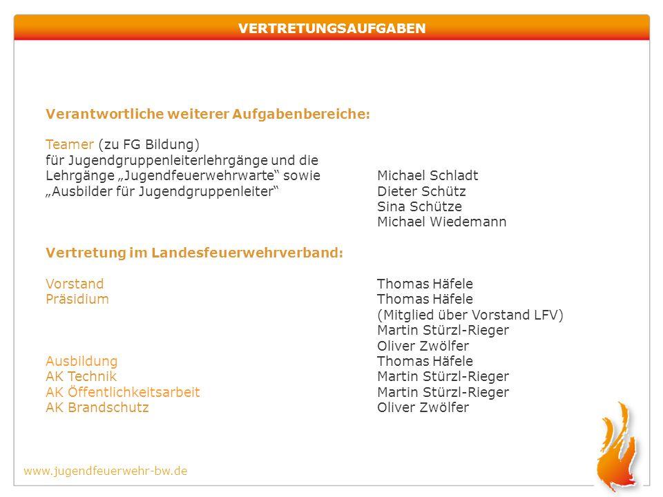 """www.jugendfeuerwehr-bw.de Verantwortliche weiterer Aufgabenbereiche: Teamer (zu FG Bildung) für Jugendgruppenleiterlehrgänge und die Lehrgänge """"Jugend"""