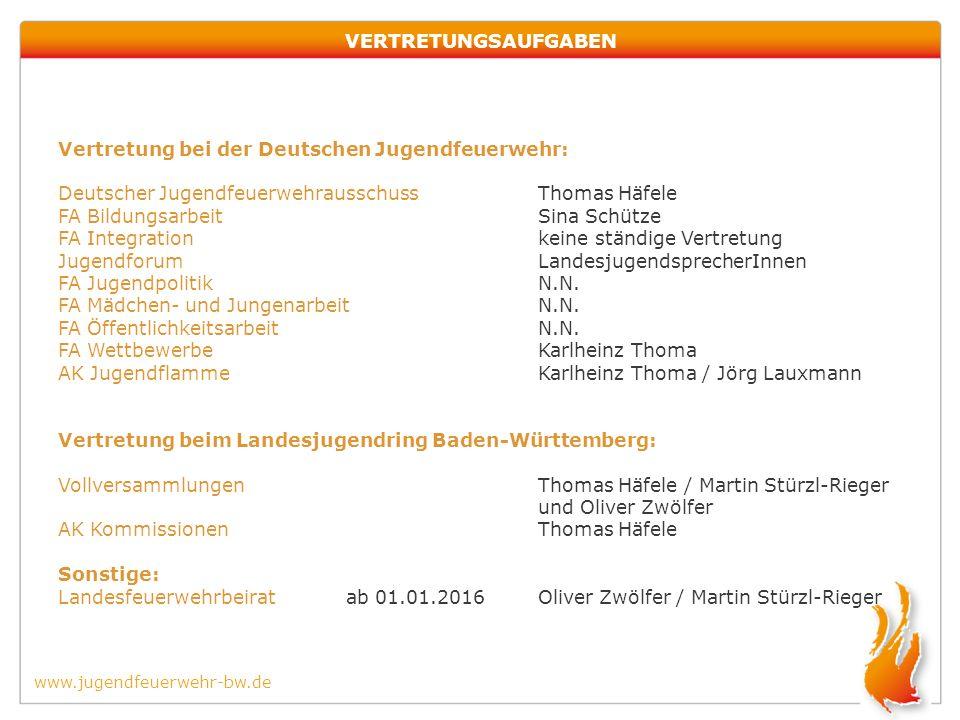 www.jugendfeuerwehr-bw.de Vertretung bei der Deutschen Jugendfeuerwehr: Deutscher JugendfeuerwehrausschussThomas Häfele FA BildungsarbeitSina Schütze