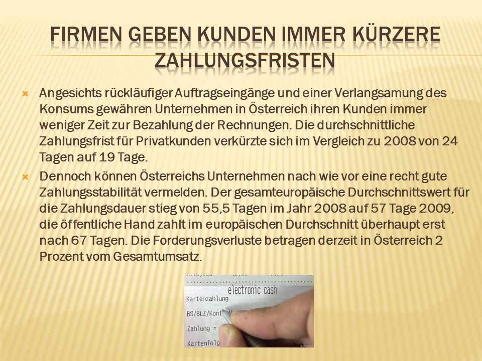  Angesichts rückläufiger Auftragseingänge und einer Verlangsamung des Konsums gewähren Unternehmen in Österreich ihren Kunden immer weniger Zeit zur Bezahlung der Rechnungen.