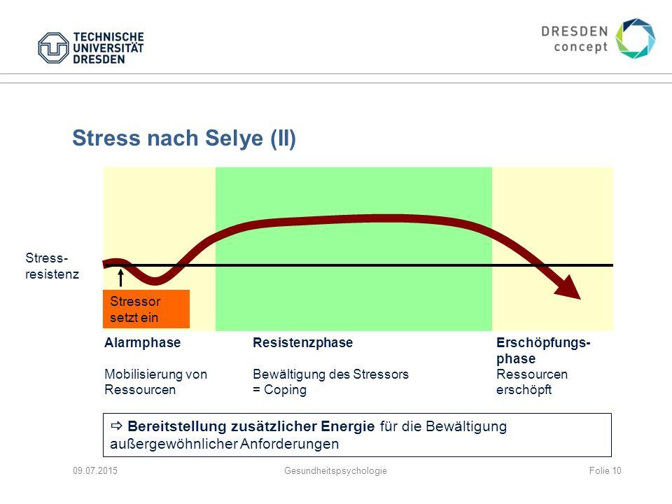 Stress nach Selye (II) 09.07.2015Gesundheitspsychologie Stressor setzt ein Stress- resistenz Alarmphase Mobilisierung von Ressourcen Resistenzphase Be