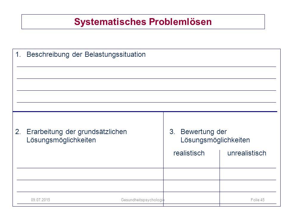 1.Beschreibung der Belastungssituation 2.Erarbeitung der grundsätzlichen3.Bewertung der LösungsmöglichkeitenLösungsmöglichkeiten realistisch unrealist