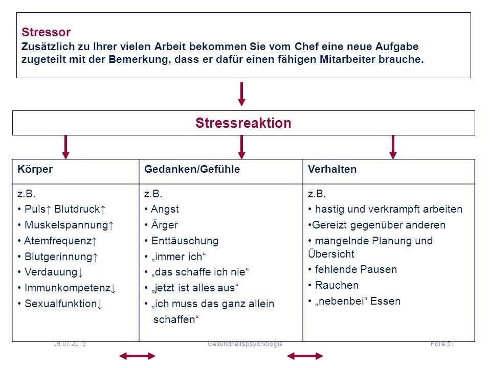 Stressor Zusätzlich zu Ihrer vielen Arbeit bekommen Sie vom Chef eine neue Aufgabe zugeteilt mit der Bemerkung, dass er dafür einen fähigen Mitarbeite