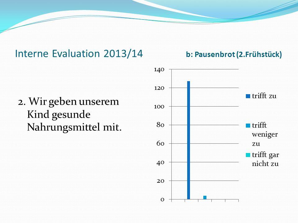 Interne Evaluation 2013/14 b: Pausenbrot (2.Frühstück) 2. Wir geben unserem Kind gesunde Nahrungsmittel mit.