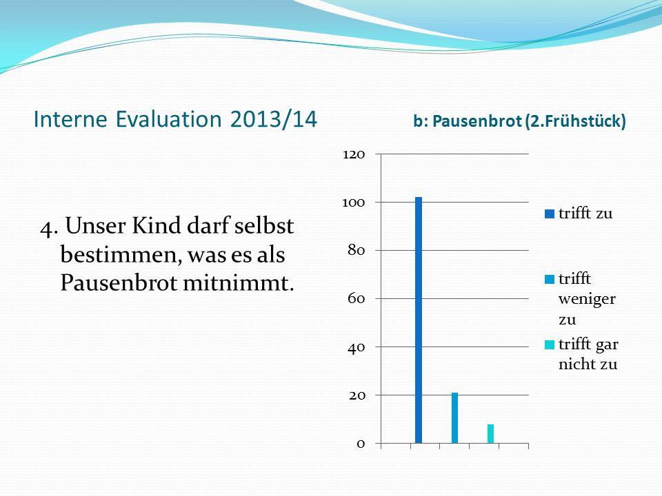 Interne Evaluation 2013/14 b: Pausenbrot (2.Frühstück) 4. Unser Kind darf selbst bestimmen, was es als Pausenbrot mitnimmt.