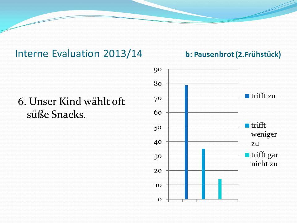 Interne Evaluation 2013/14 b: Pausenbrot (2.Frühstück) 6. Unser Kind wählt oft süße Snacks.