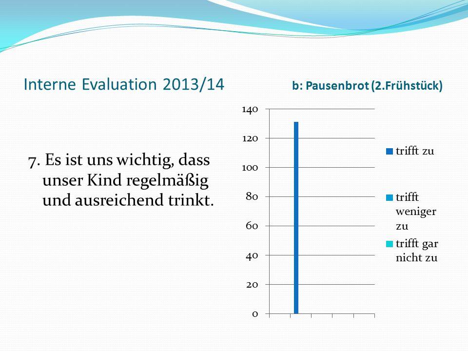 Interne Evaluation 2013/14 b: Pausenbrot (2.Frühstück) 7. Es ist uns wichtig, dass unser Kind regelmäßig und ausreichend trinkt.