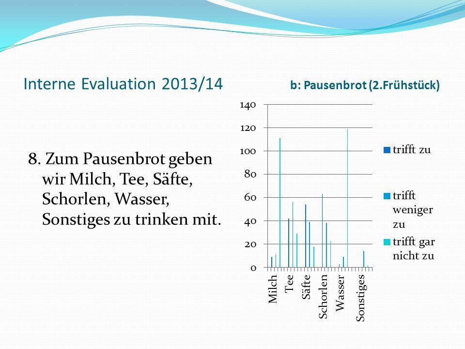 Interne Evaluation 2013/14 b: Pausenbrot (2.Frühstück) 8. Zum Pausenbrot geben wir Milch, Tee, Säfte, Schorlen, Wasser, Sonstiges zu trinken mit.