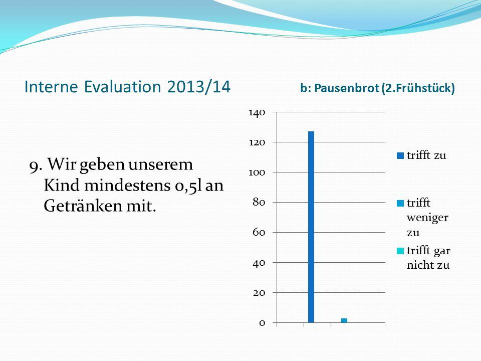 Interne Evaluation 2013/14 b: Pausenbrot (2.Frühstück) 9.