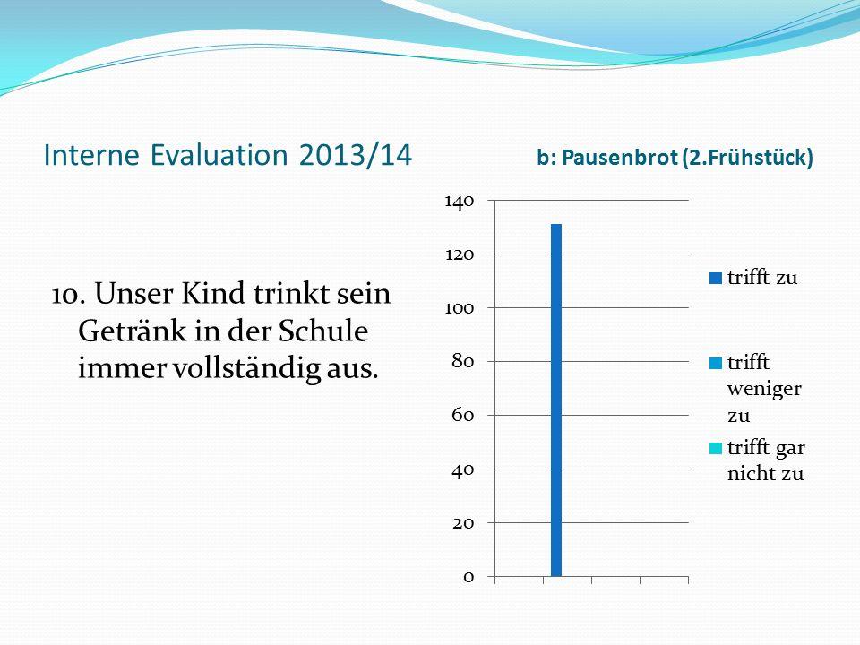 Interne Evaluation 2013/14 b: Pausenbrot (2.Frühstück) 10. Unser Kind trinkt sein Getränk in der Schule immer vollständig aus.