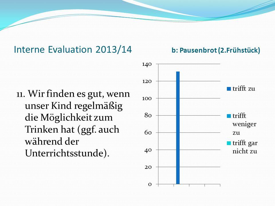 Interne Evaluation 2013/14 b: Pausenbrot (2.Frühstück) 11. Wir finden es gut, wenn unser Kind regelmäßig die Möglichkeit zum Trinken hat (ggf. auch wä