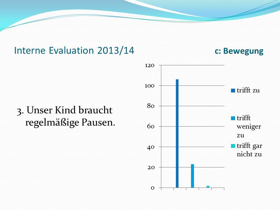 Interne Evaluation 2013/14 c: Bewegung 3. Unser Kind braucht regelmäßige Pausen.