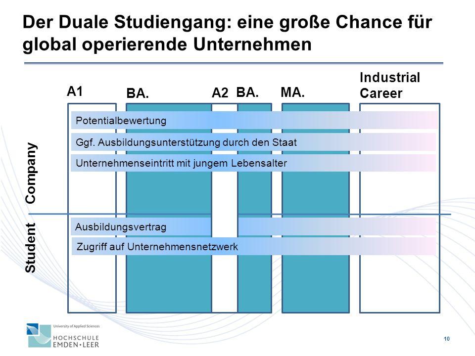 10 Der Duale Studiengang: eine große Chance für global operierende Unternehmen Company Student A1 BA. A2 BA.MA. Industrial Career Ausbildungsvertrag Z