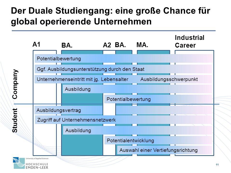 11 Der Duale Studiengang: eine große Chance für global operierende Unternehmen Company Student A1 BA. A2 BA.MA. Industrial Career Ausbildungsvertrag Z