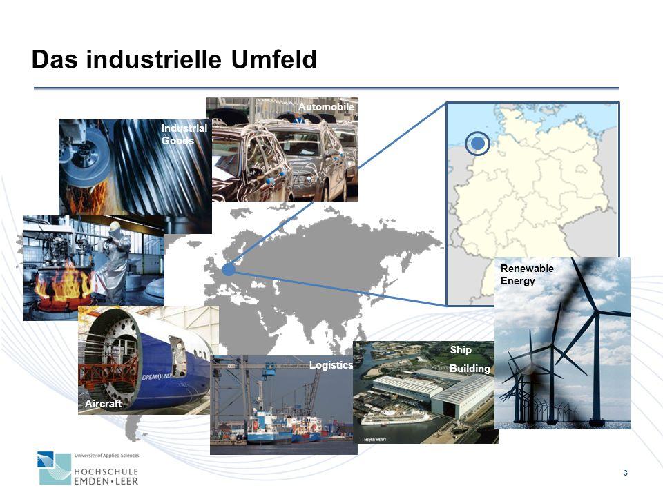 3 Das industrielle Umfeld Automobile Industrial Goods Aircraft Logistics Ship Building Renewable Energy