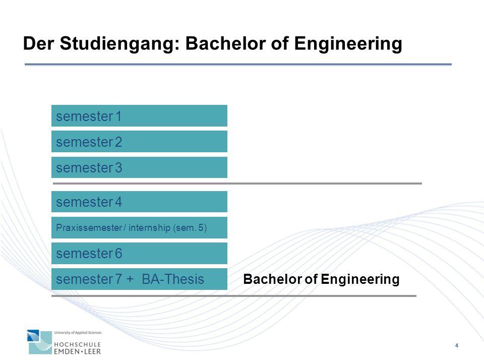4 semester 1 semester 2 semester 3 semester 4 Praxissemester / internship (sem. 5) semester 6 semester 7 + BA-Thesis Bachelor of Engineering Der Studi