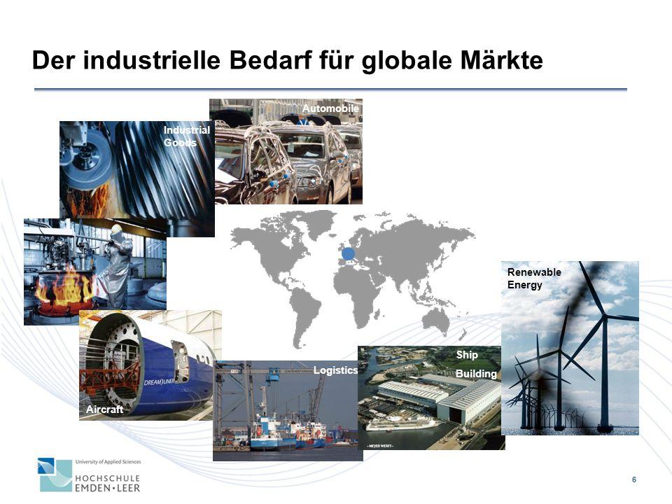 6 Der industrielle Bedarf für globale Märkte Automobile Industrial Goods Aircraft Logistics Ship Building Renewable Energy