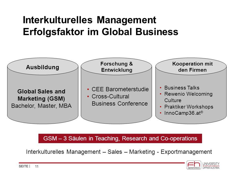 Interkulturelles Management Erfolgsfaktor im Global Business Global Sales and Marketing (GSM) Bachelor, Master, MBA CEE Barometerstudie Cross-Cultural