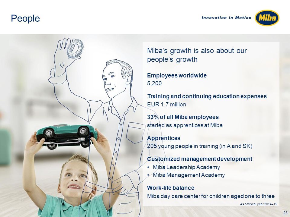 People Miba's growth is also about our people's growth Employees worldwide 5,200 Training and continuing education expenses EUR 1.7 million 33% of all Miba employees started as apprentices at Miba Apprentices 205 young people in training (in A and SK) Customized management development Miba Leadership Academy Miba Management Academy Work-life balance Miba day care center for children aged one to three 25 As of fiscal year 2014–15