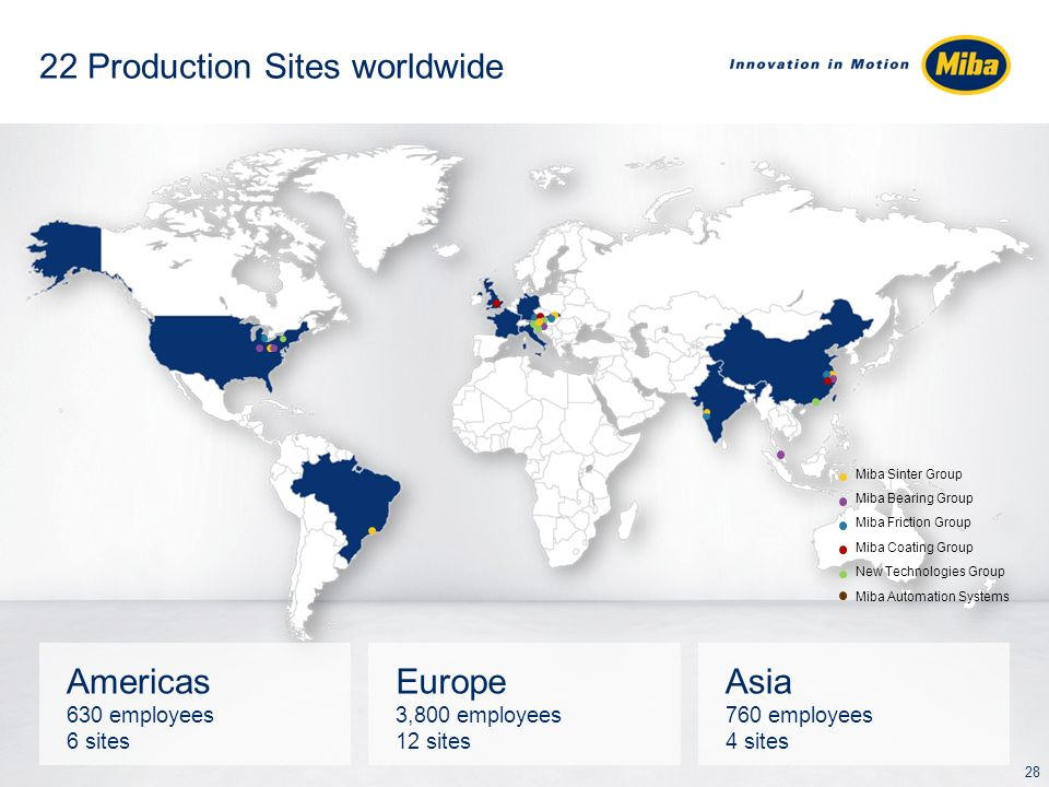 Americas 630 employees 6 sites 22 Production Sites worldwide Europe 3,800 employees 12 sites Asia 760 employees 4 sites Miba Sinter Group Miba Bearing Group Miba Friction Group Miba Coating Group New Technologies Group Miba Automation Systems 28