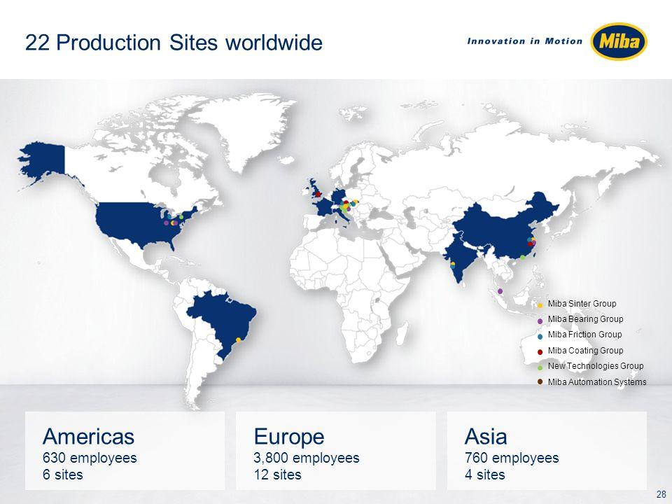 Americas 630 employees 6 sites 22 Production Sites worldwide Europe 3,800 employees 12 sites Asia 760 employees 4 sites Miba Sinter Group Miba Bearing