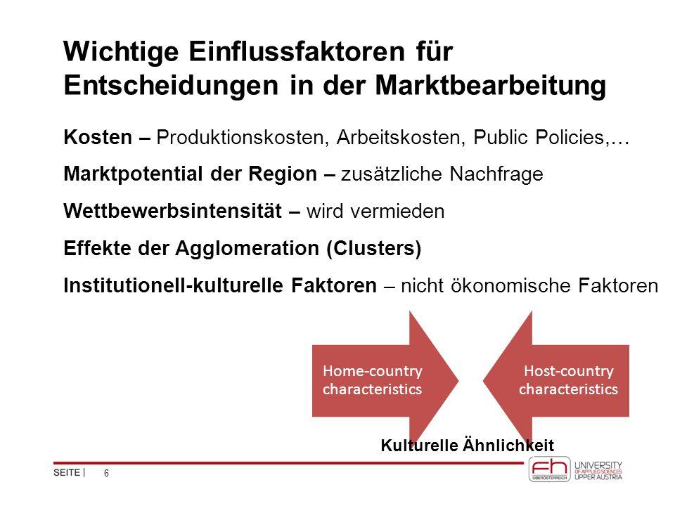 Wichtige Einflussfaktoren für Entscheidungen in der Marktbearbeitung Kosten – Produktionskosten, Arbeitskosten, Public Policies,… Marktpotential der R