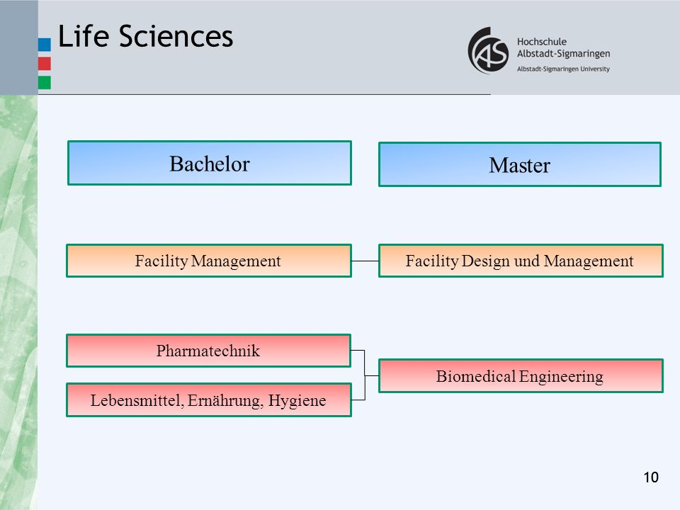 Life Sciences 10 Bachelor Facility Management Master Facility Design und Management Biomedical Engineering Lebensmittel, Ernährung, Hygiene Pharmatech