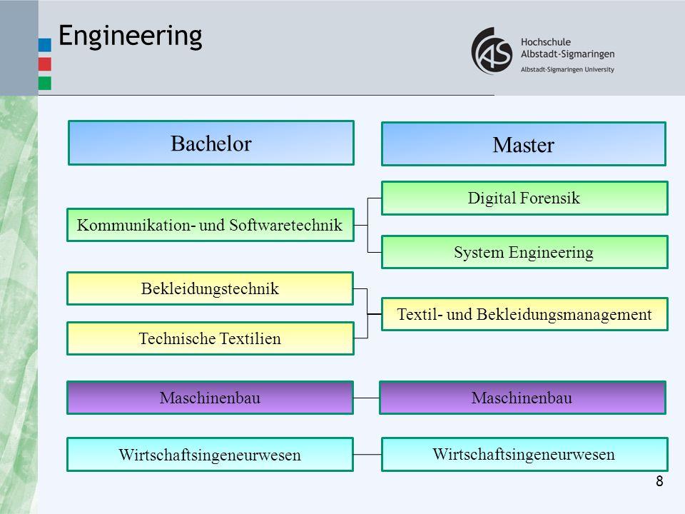Engineering 8 Bachelor Kommunikation- und Softwaretechnik Master Digital Forensik Textil- und Bekleidungsmanagement Maschinenbau Technische Textilien Bekleidungstechnik Maschinenbau Wirtschaftsingeneurwesen System Engineering