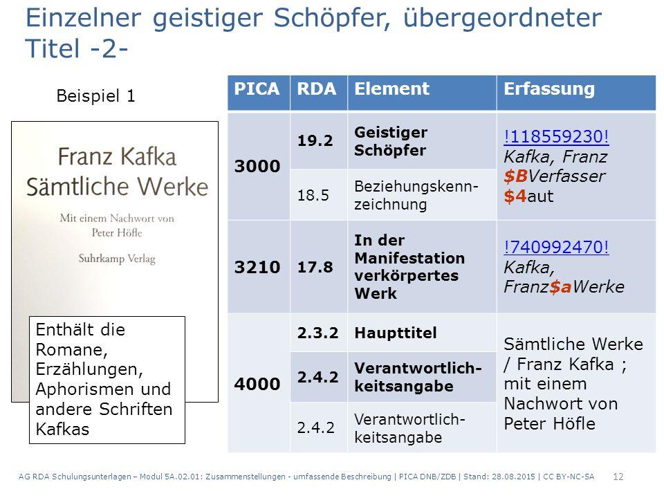 12 PICARDAElementErfassung 3000 19.2 Geistiger Schöpfer !118559230.