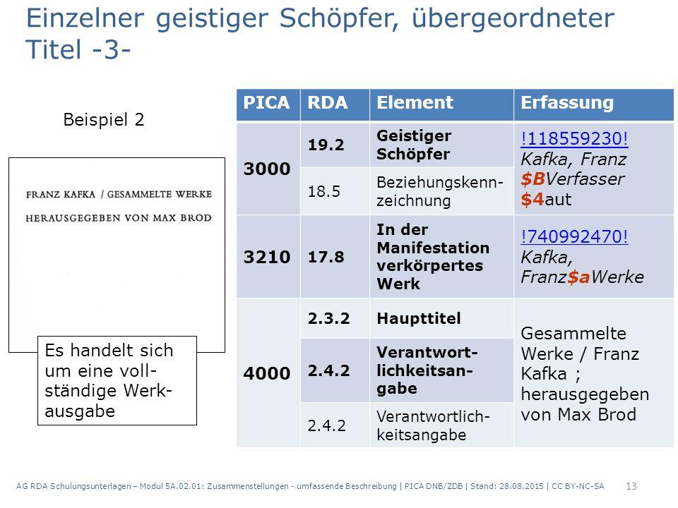 13 PICARDAElementErfassung 3000 19.2 Geistiger Schöpfer !118559230.