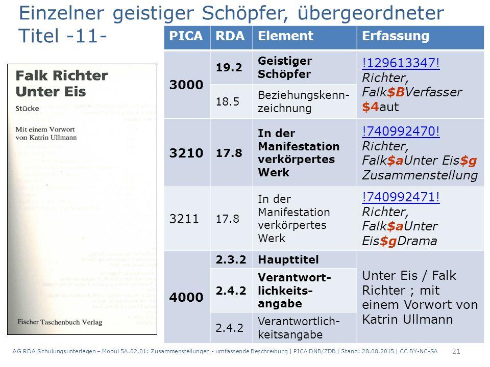 21 PICARDAElementErfassung 3000 19.2 Geistiger Schöpfer !129613347.