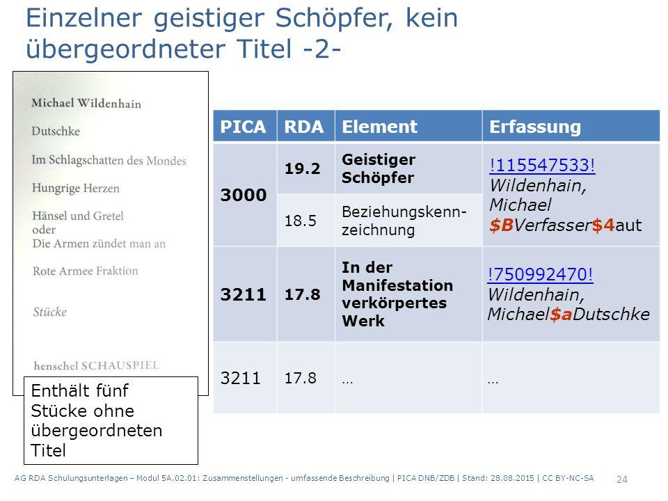 24 PICARDAElementErfassung 3000 19.2 Geistiger Schöpfer !115547533.