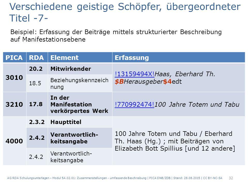 32 Verschiedene geistige Schöpfer, übergeordneter Titel -7- Beispiel: Erfassung der Beiträge mittels strukturierter Beschreibung auf Manifestationsebene PICARDAElementErfassung 3010 20.2Mitwirkender !13159494X!!13159494X!Haas, Eberhard Th.