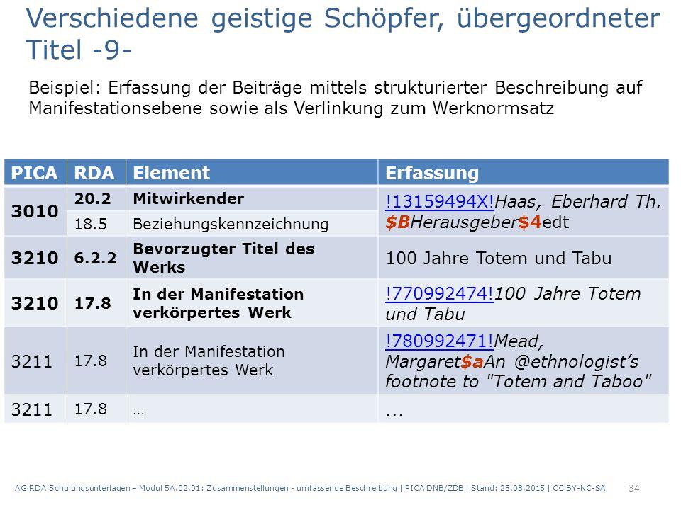 34 Verschiedene geistige Schöpfer, übergeordneter Titel -9- Beispiel: Erfassung der Beiträge mittels strukturierter Beschreibung auf Manifestationsebene sowie als Verlinkung zum Werknormsatz PICARDAElementErfassung 3010 20.2Mitwirkender !13159494X!!13159494X!Haas, Eberhard Th.