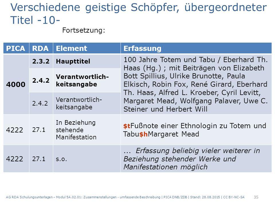 35 Verschiedene geistige Schöpfer, übergeordneter Titel -10- Fortsetzung: PICARDAElementErfassung 4000 2.3.2Haupttitel 100 Jahre Totem und Tabu / Eberhard Th.
