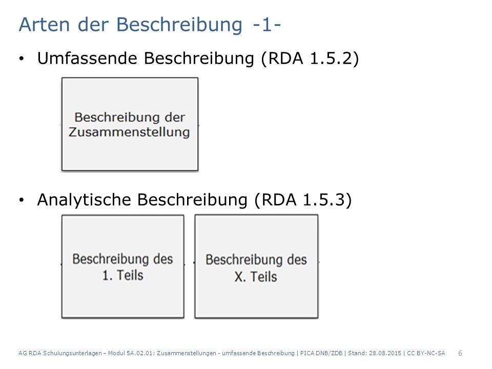 Arten der Beschreibung -1- Umfassende Beschreibung (RDA 1.5.2) Analytische Beschreibung (RDA 1.5.3) 6 AG RDA Schulungsunterlagen – Modul 5A.02.01: Zusammenstellungen - umfassende Beschreibung | PICA DNB/ZDB | Stand: 28.08.2015 | CC BY-NC-SA