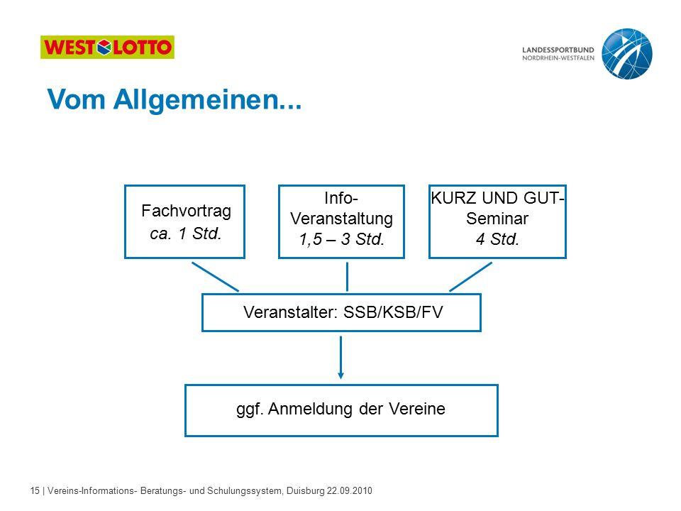 15 | Vereins-Informations- Beratungs- und Schulungssystem, Duisburg 22.09.2010 Info- Veranstaltung 1,5 – 3 Std.