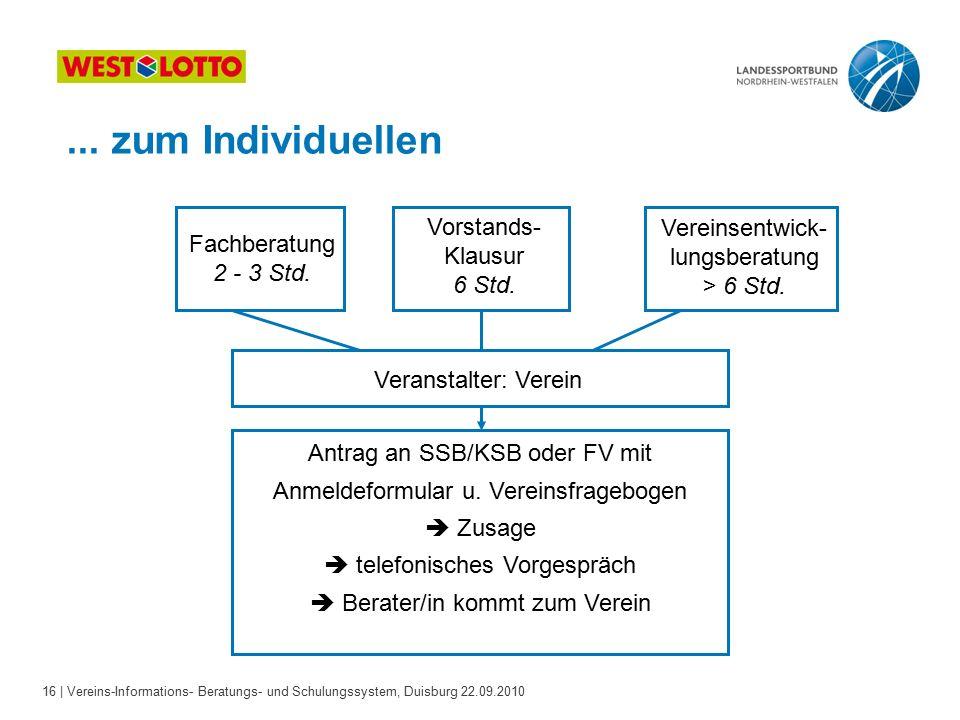 16 | Vereins-Informations- Beratungs- und Schulungssystem, Duisburg 22.09.2010 Fachberatung 2 - 3 Std.