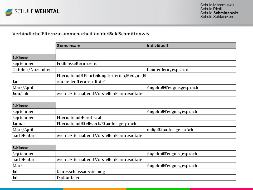 Schule Mammutwis Schule Rietli Schule Schmittenwis Schule Schleinikon Pause und 2.